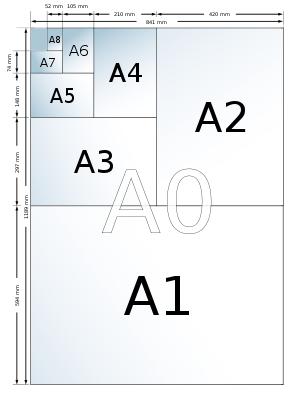 A-formaat van papier